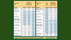 Fahrplan-Schienenbus-2015